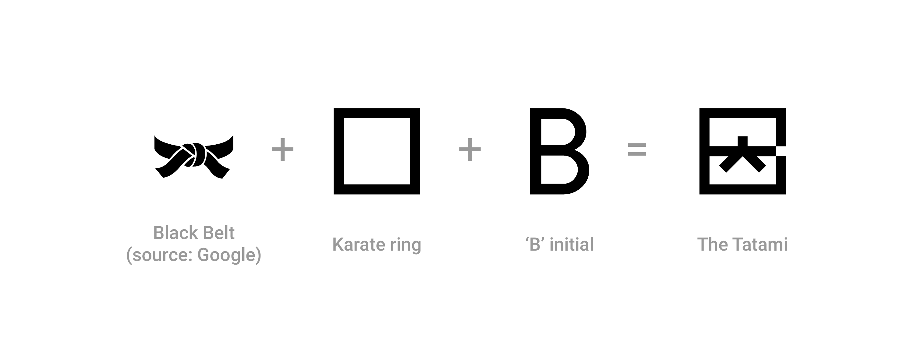Google Brand Black Belt Product Icon Logo Process